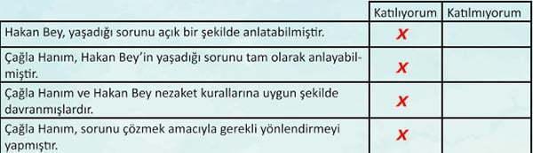 Bak Postacı Geliyor Selam Veriyor Dinleme Metni Cevapları - 6. Sınıf Türkçe MEB Yayınları - Değerlendirme
