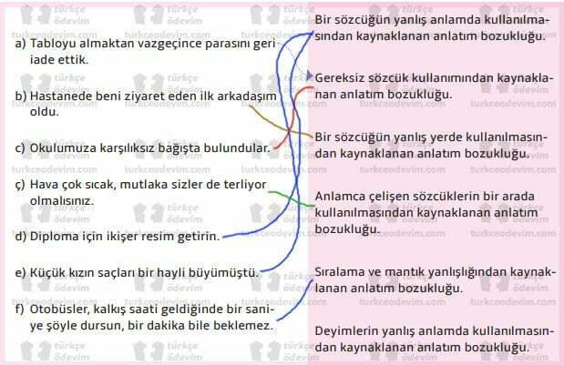 Âşık Veysel Şatıroğlu Metni Cevapları - 7. Sınıf Türkçe MEB Yayınları - Anlatım Bozuklukları