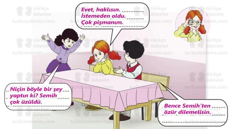 İlk Ders Dinleme Metni Cevapları - 5. Sınıf Türkçe Anıttepe Yayınları - Beden Dili