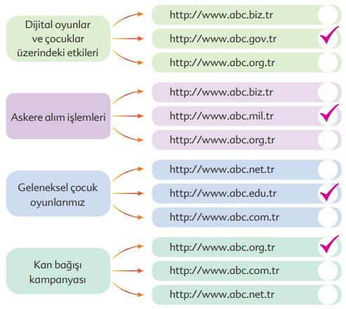 Kanatlanın Çocuklar Metni Cevapları - Güvenilir Siteler