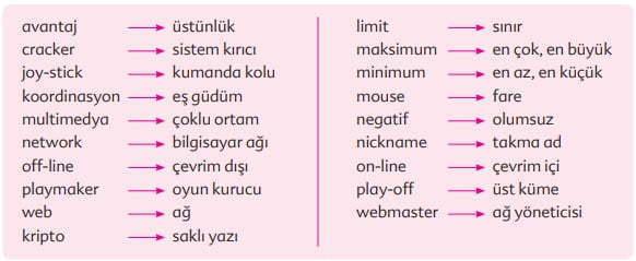 Kanatlanın Çocuklar Metni Cevapları - Türkçe Karşılıklar