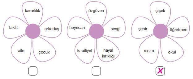 Küçük Çocuk Metni Cevapları - 7. Sınıf Türkçe Özgün Yayınları - Sözcükler