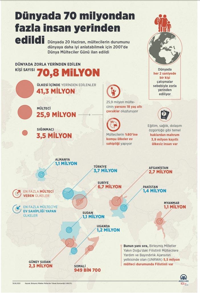 Mülteci Grafik
