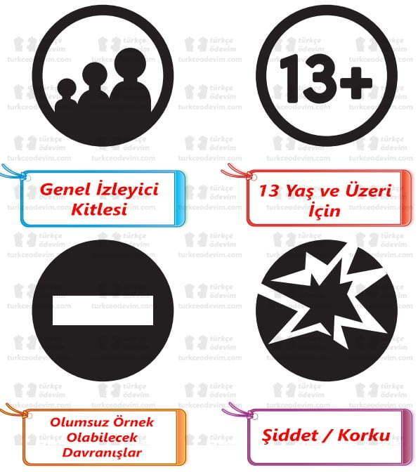 İşaret Dilini Tanıyalım Metni Cevapları - Semboller