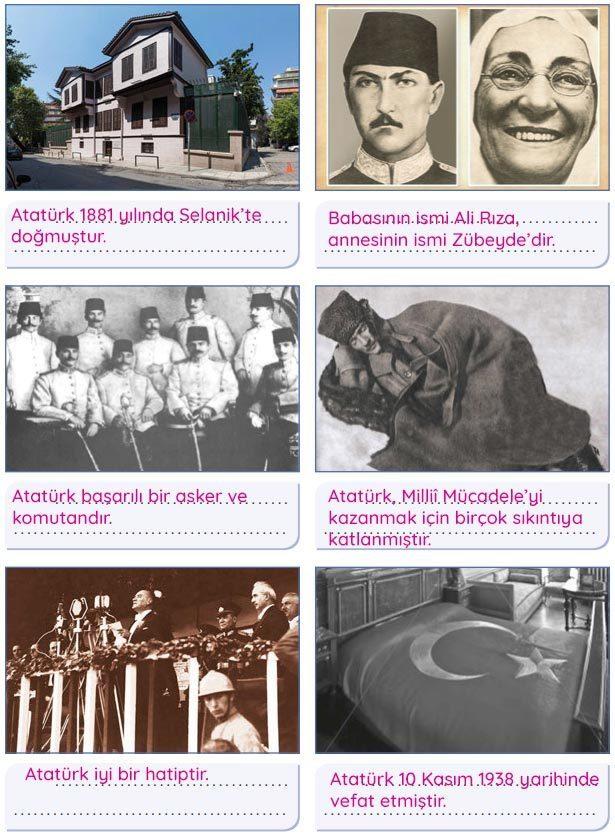 Millî Mücadele ve Atatürk Tema Sonu Değerlendirme Cevapları - Görsel Yorumlama